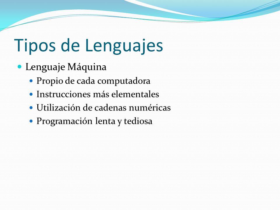 Tipos de Lenguajes Lenguaje Máquina Propio de cada computadora Instrucciones más elementales Utilización de cadenas numéricas Programación lenta y ted