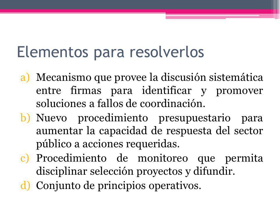 Elementos para resolverlos a)Mecanismo que provee la discusión sistemática entre firmas para identificar y promover soluciones a fallos de coordinación.