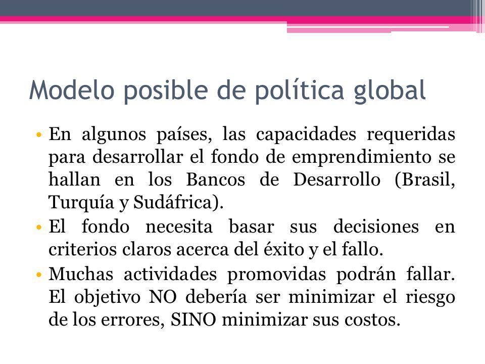 Modelo posible de política global En algunos países, las capacidades requeridas para desarrollar el fondo de emprendimiento se hallan en los Bancos de Desarrollo (Brasil, Turquía y Sudáfrica).