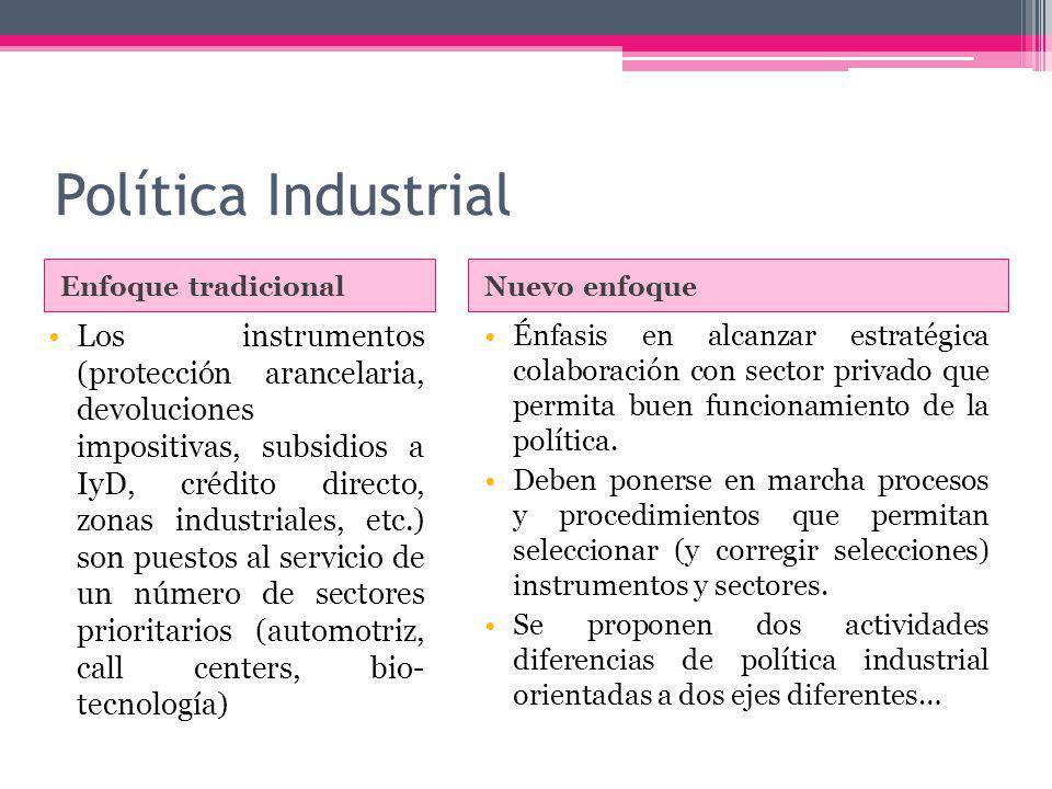 Corolario proceso de descubrimiento La implementación misma de la política industrial es un proceso de descubrimiento acerca de las prácticas institucionales apropiadas que permitirán alcanzar los resultados deseados.