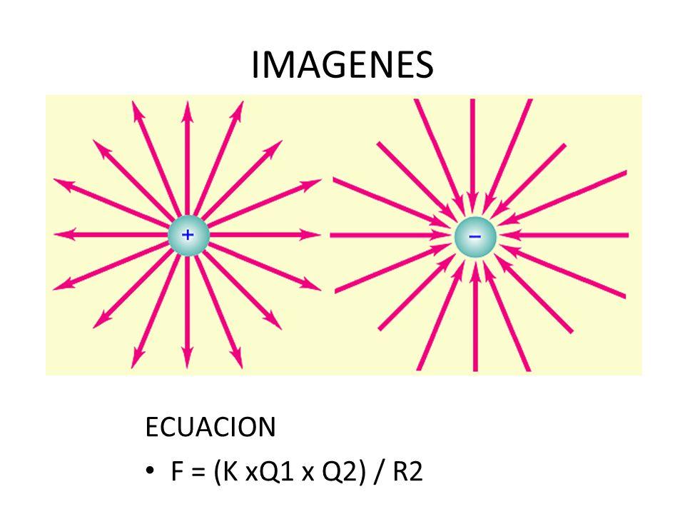 IMAGENES ECUACION F = (K xQ1 x Q2) / R2