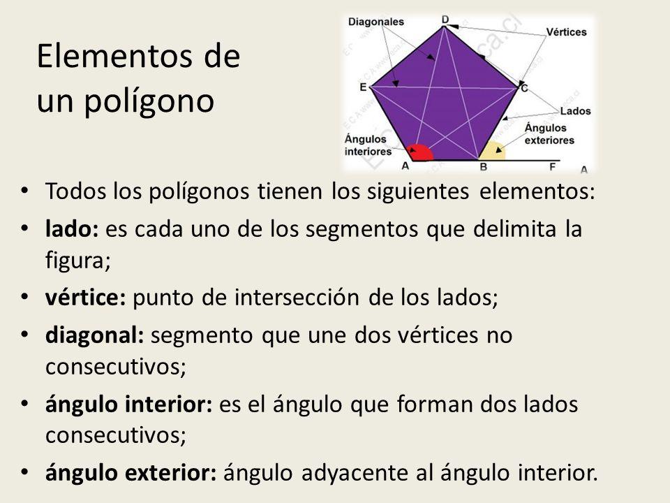 Los polígonos reciben un nombre particular según la cantidad de segmentos que lo forman.