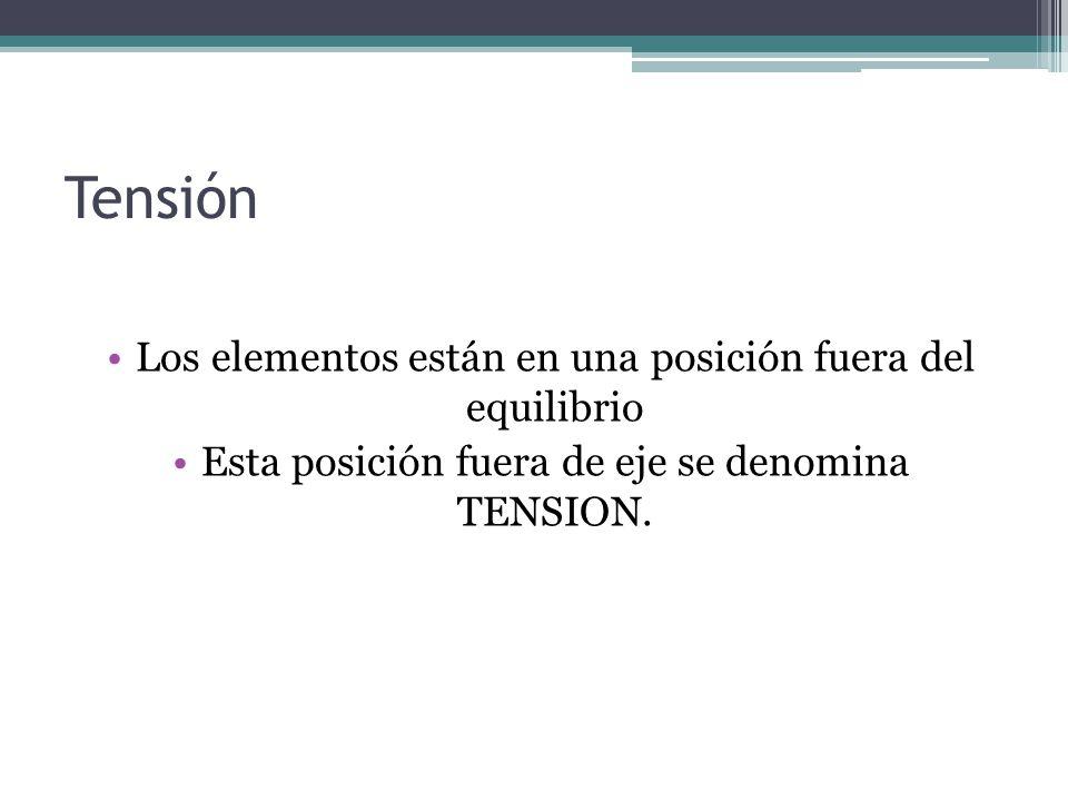 Tensión Los elementos están en una posición fuera del equilibrio Esta posición fuera de eje se denomina TENSION.