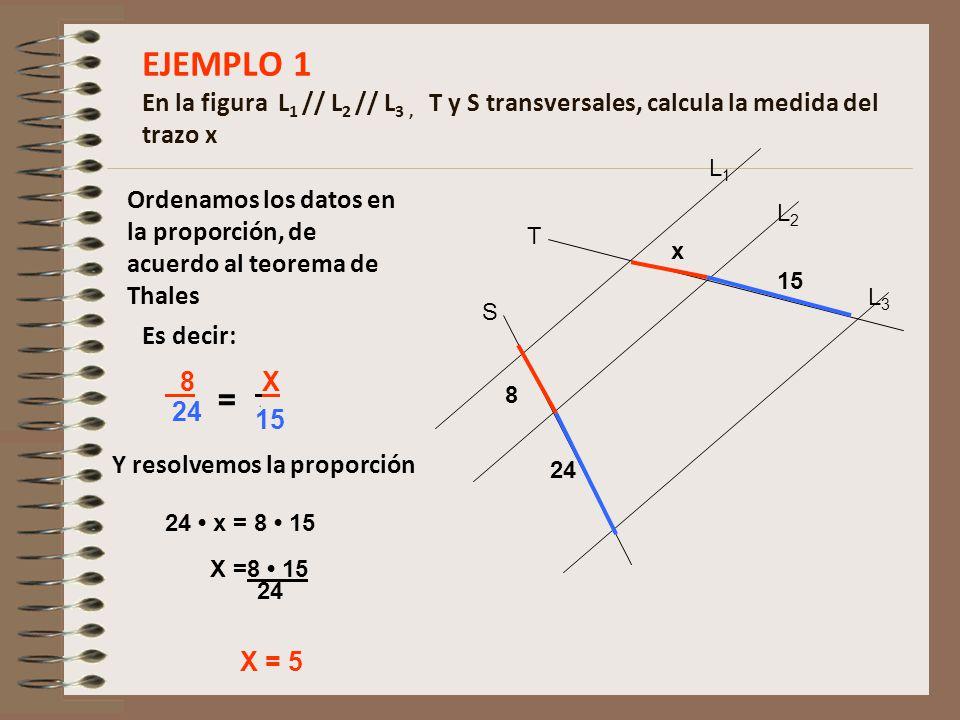L1L1 L2L2 L3L3 T S 8 24 x 15 EJEMPLO 1 En la figura L 1 // L 2 // L 3, T y S transversales, calcula la medida del trazo x Ordenamos los datos en la proporción, de acuerdo al teorema de Thales Es decir: 8 24 = X 15 Y resolvemos la proporción 24 x = 8 15 X =8 15 24 X = 5
