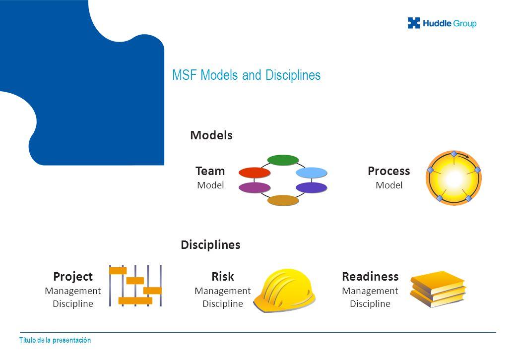 Título de la presentación MSF Models and Disciplines Risk Management Discipline Process Model Team Model Project Management Discipline Readiness Management Discipline Models Disciplines