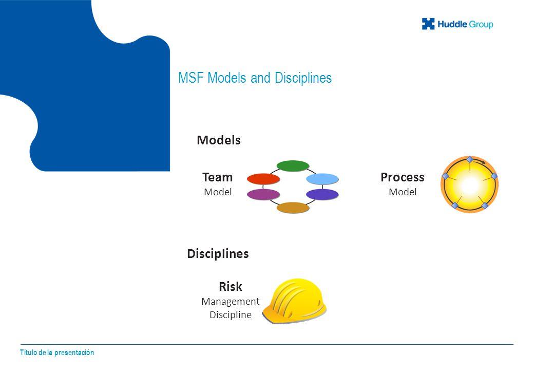 Título de la presentación MSF Models and Disciplines Risk Management Discipline Process Model Team Model Models Disciplines