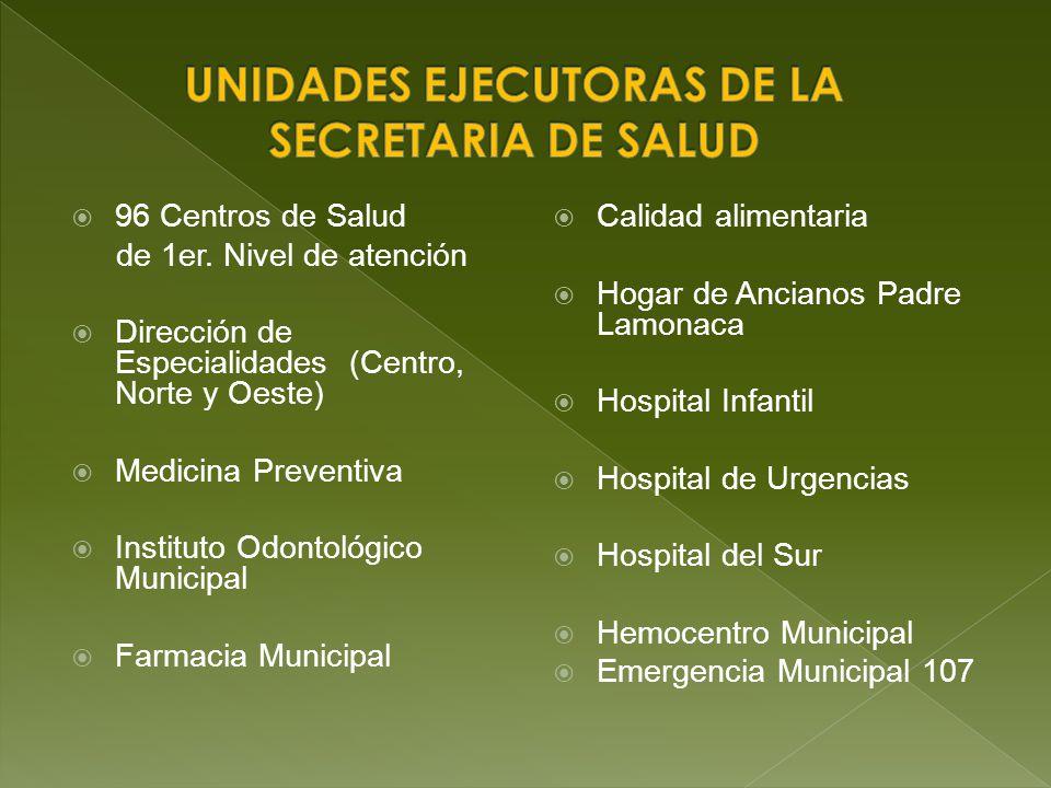 96 Centros de Salud de 1er.
