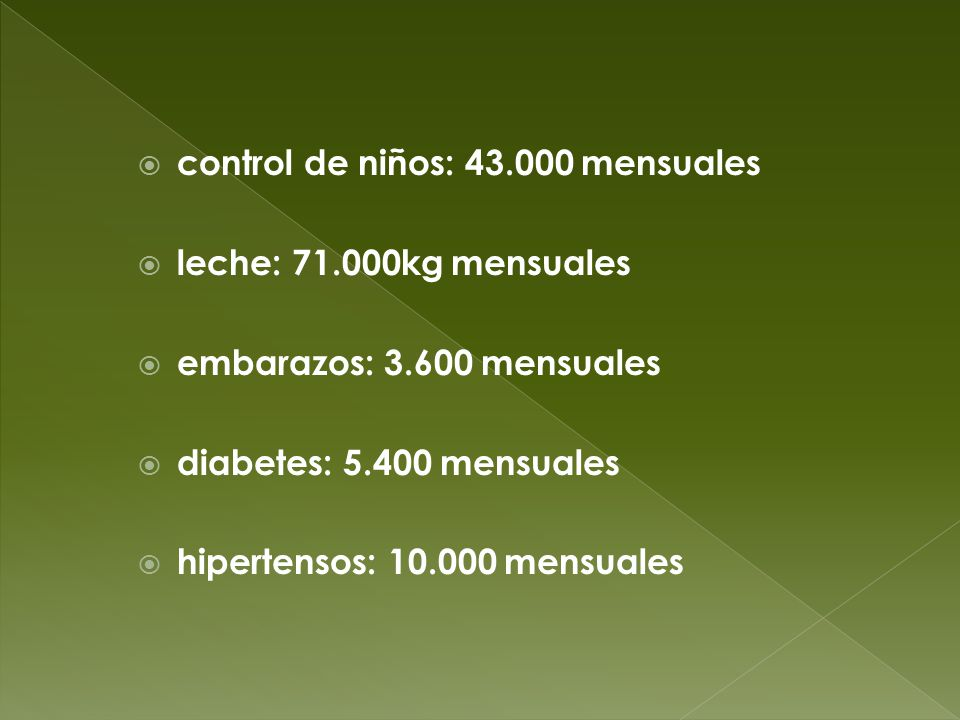 control de niños: 43.000 mensuales leche: 71.000kg mensuales embarazos: 3.600 mensuales diabetes: 5.400 mensuales hipertensos: 10.000 mensuales