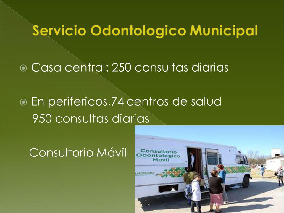 Casa central: 250 consultas diarias En perifericos,74 centros de salud 950 consultas diarias Consultorio Móvil