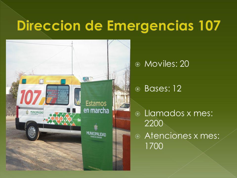 Moviles: 20 Bases: 12 Llamados x mes: 2200 Atenciones x mes: 1700