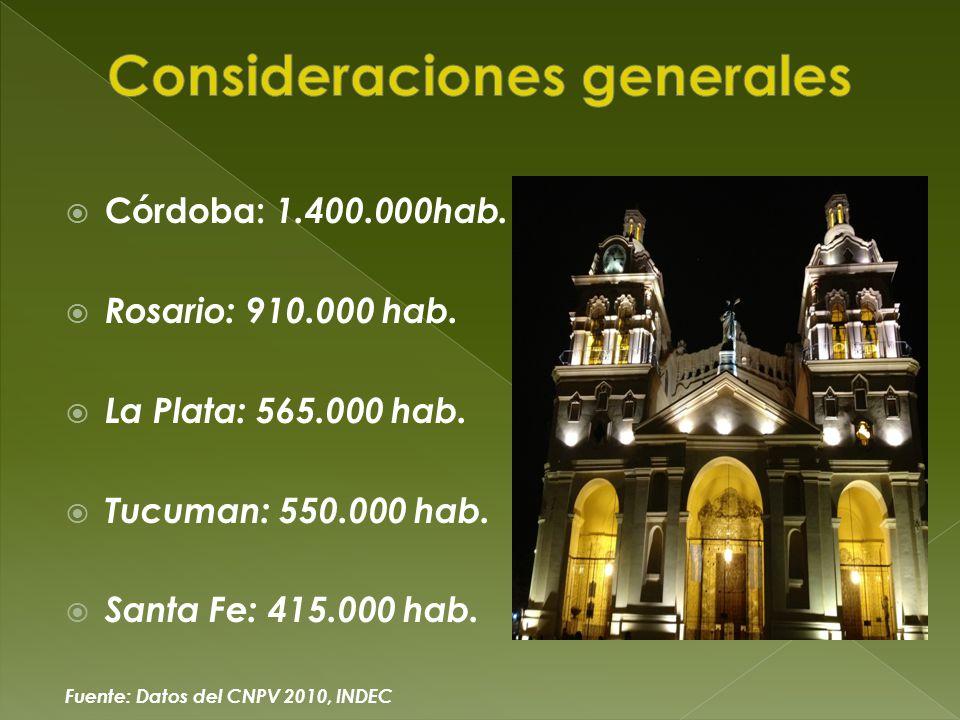 Córdoba: 1.400.000hab.Rosario: 910.000 hab. La Plata: 565.000 hab.