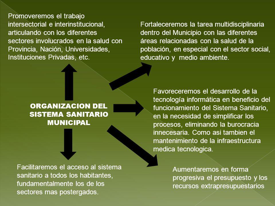 ORGANIZACION DEL SISTEMA SANITARIO MUNICIPAL Promoveremos el trabajo intersectorial e interinstitucional, articulando con los diferentes sectores involucrados en la salud con Provincia, Nación, Universidades, Instituciones Privadas, etc.