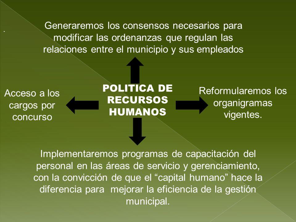 POLITICA DE RECURSOS HUMANOS.