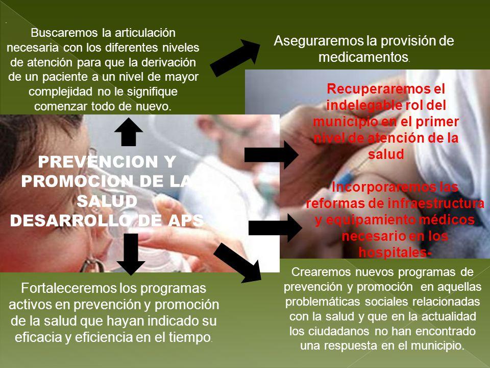 PREVENCION Y PROMOCION DE LA SALUD DESARROLLO DE APS.