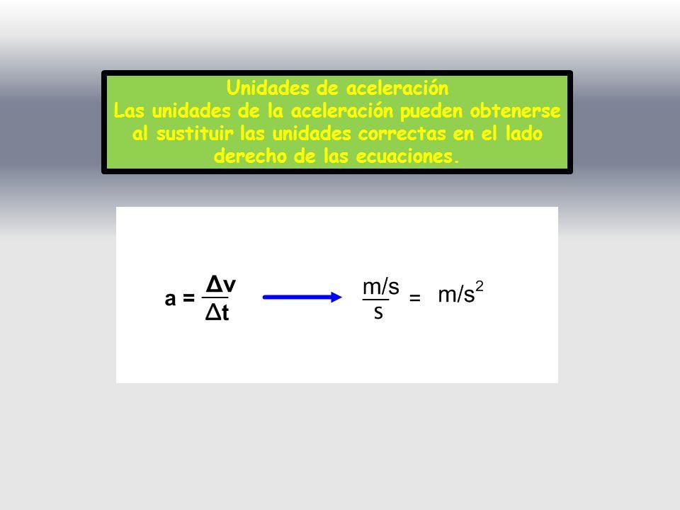Aceleración La aceleración es el promedio del cambio de velocidad. aceleración = cambio de velocidad tiempo transcurrido