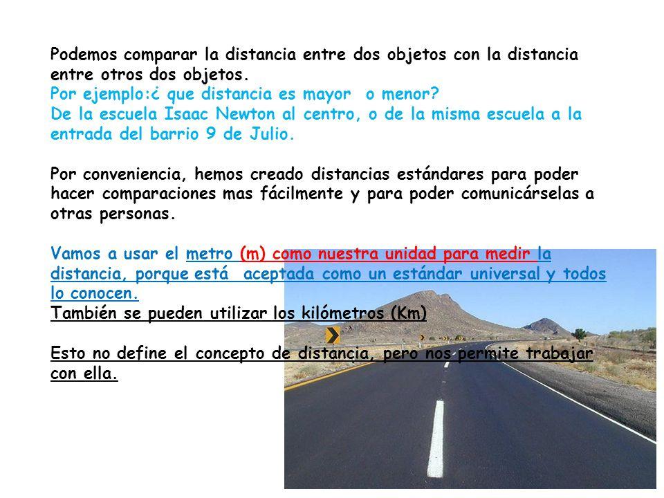 ¿ Que es la distancia. Como pueden ver por sus intentos, es imposible definir la distancia.