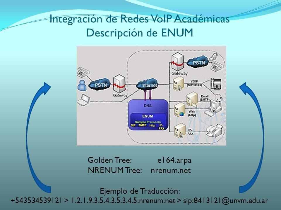 Integración de Redes VoIP Académicas Descripción de ENUM Golden Tree: e164.arpa NRENUM Tree: nrenum.net Ejemplo de Traducción: +543534539121 > 1.2.1.9.3.5.4.3.5.3.4.5.nrenum.net > sip:8413121@unvm.edu.ar
