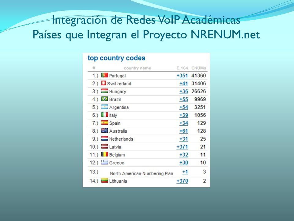 Integración de Redes VoIP Académicas Países que Integran el Proyecto NRENUM.net