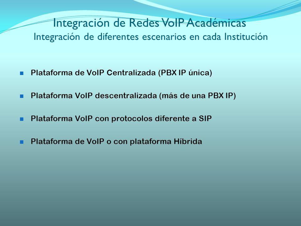 Plataforma de VoIP Centralizada (PBX IP única) Plataforma VoIP descentralizada (más de una PBX IP) Plataforma VoIP con protocolos diferente a SIP Plataforma de VoIP o con plataforma Híbrida Integración de Redes VoIP Académicas Integración de diferentes escenarios en cada Institución