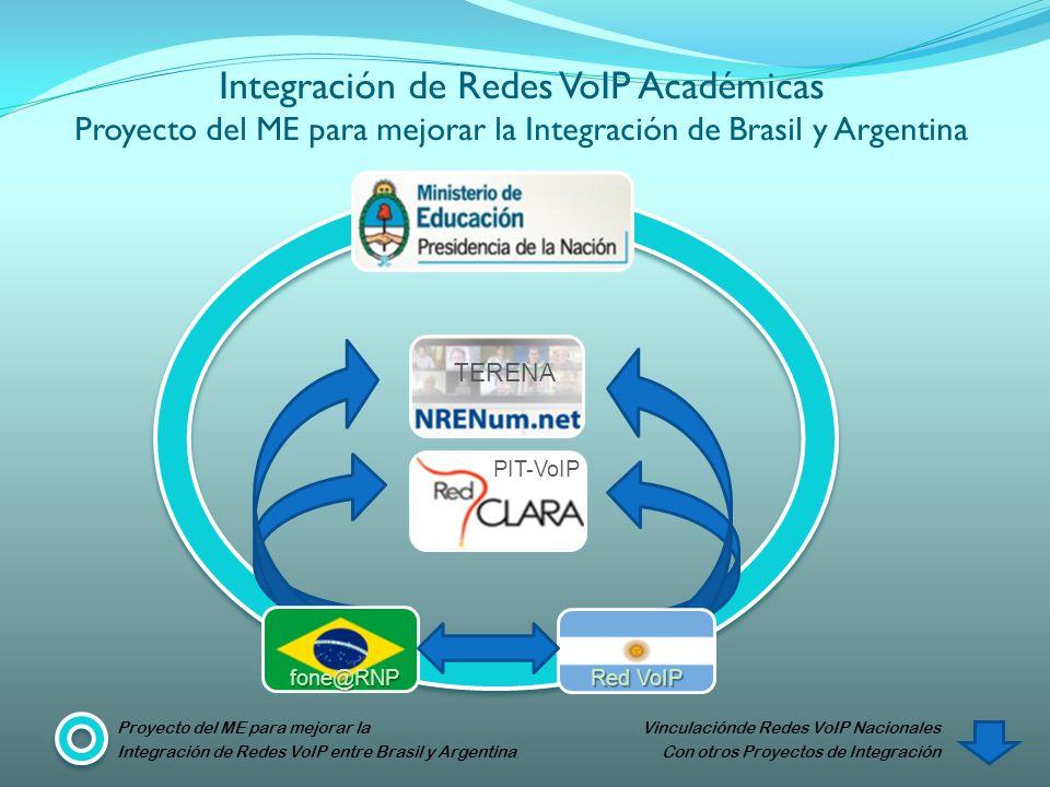 Integración de Redes VoIP Académicas Proyecto del ME para mejorar la Integración de Brasil y Argentina Proyecto del ME para mejorar la Integración de Redes VoIP entre Brasil y Argentina Vinculaciónde Redes VoIP Nacionales Con otros Proyectos de Integración PIT-VoIP TERENA fone@RNP Red VoIP