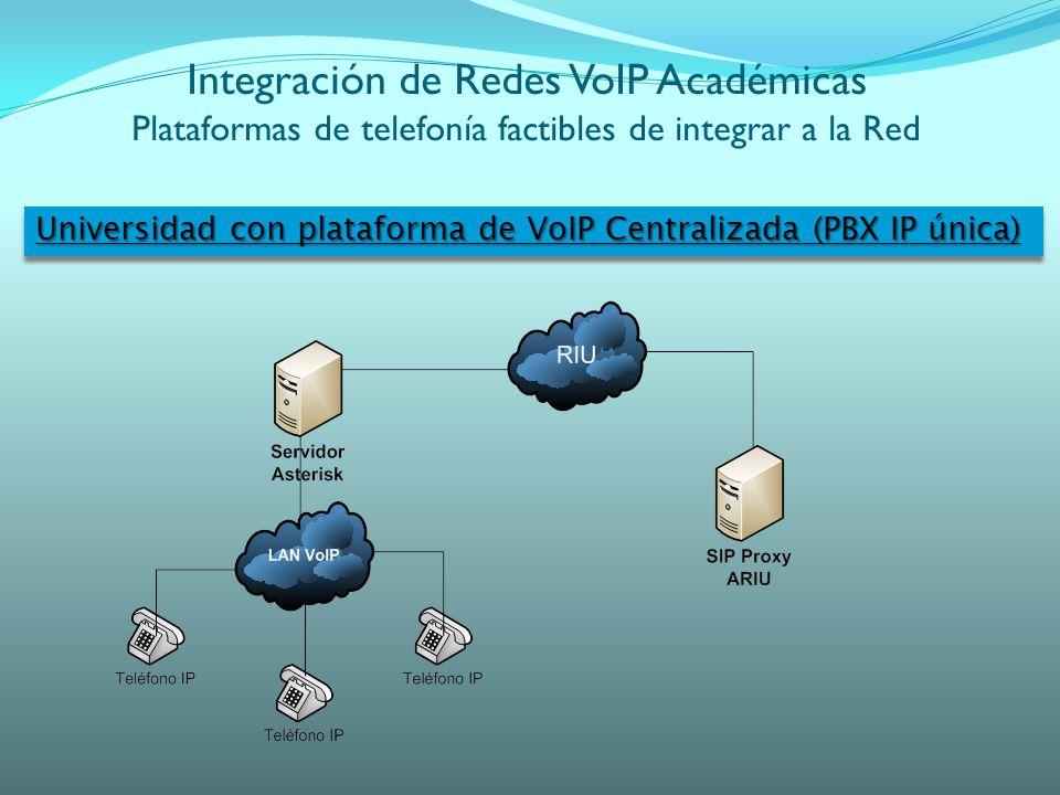 Universidad con plataforma de VoIP Centralizada (PBX IP única) Integración de Redes VoIP Académicas Plataformas de telefonía factibles de integrar a la Red
