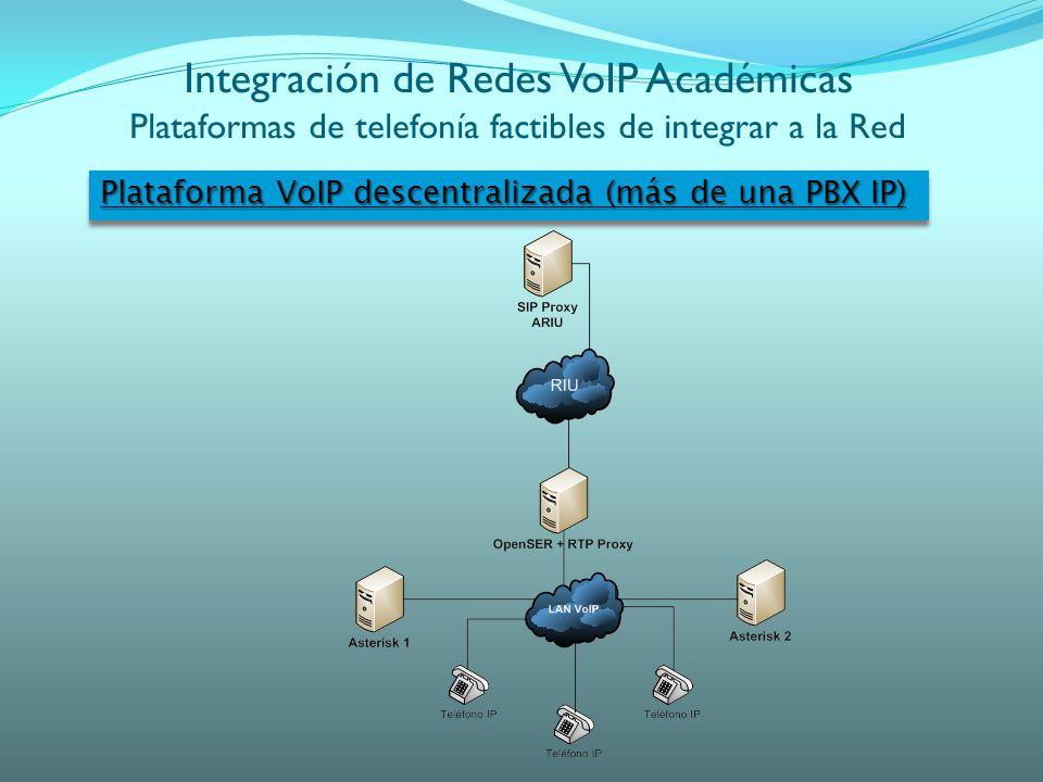 Plataforma VoIP descentralizada (más de una PBX IP) Integración de Redes VoIP Académicas Plataformas de telefonía factibles de integrar a la Red
