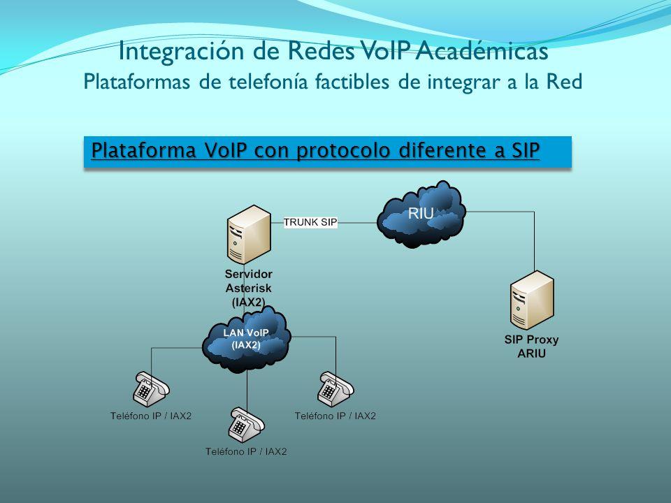 Plataforma VoIP con protocolo diferente a SIP Integración de Redes VoIP Académicas Plataformas de telefonía factibles de integrar a la Red