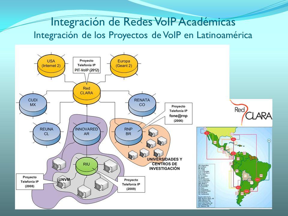 Integración de Redes VoIP Académicas Integración de los Proyectos de VoIP en Latinoamérica