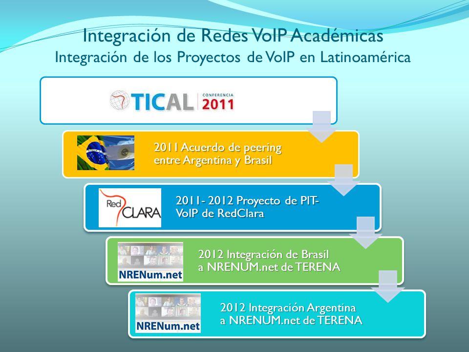 2011 Acuerdo de peering entre Argentina y Brasil 2011- 2012 Proyecto de PIT- VoIP de RedClara 2012 Integración de Brasil a a NRENUM.net de TERENA 2012 Integración de Brasil a a NRENUM.net de TERENA 2012 Integración Argentina a NRENUM.net de TERENA Integración de Redes VoIP Académicas Integración de los Proyectos de VoIP en Latinoamérica
