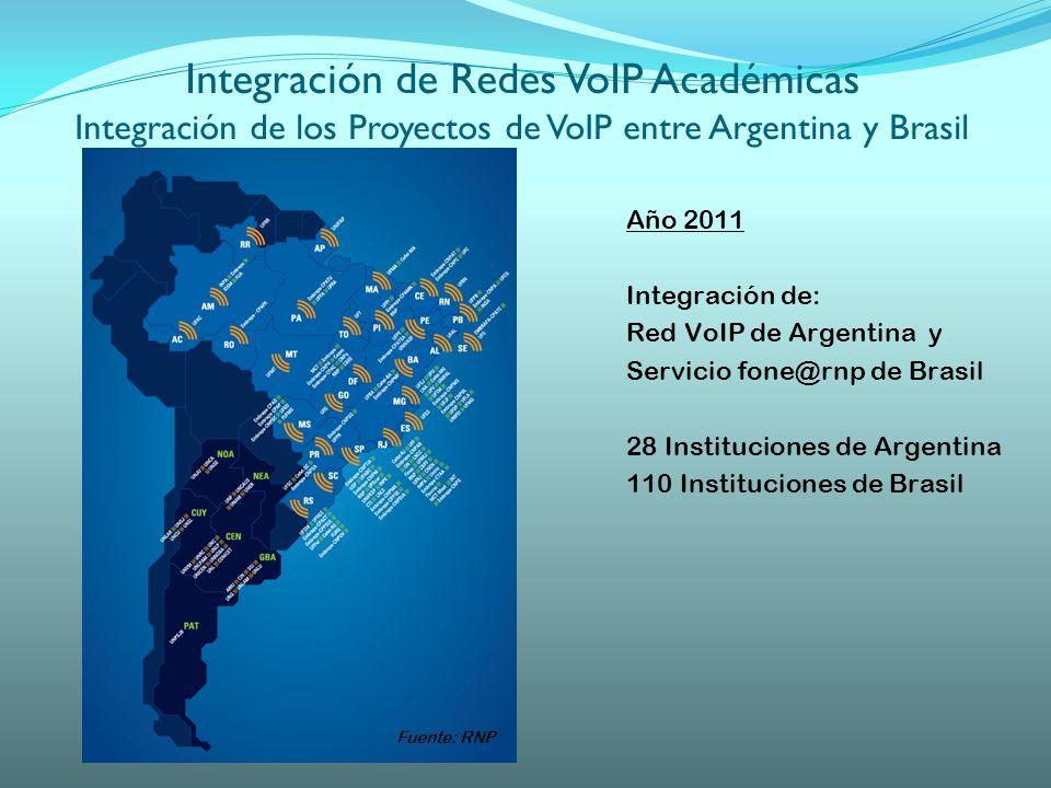 Integración de Redes VoIP Académicas Integración de los Proyectos de VoIP entre Argentina y Brasil Año 2011 Integración de: Red VoIP de Argentina y Servicio fone@rnp de Brasil 28 Instituciones de Argentina 110 Instituciones de Brasil Fuente: RNP