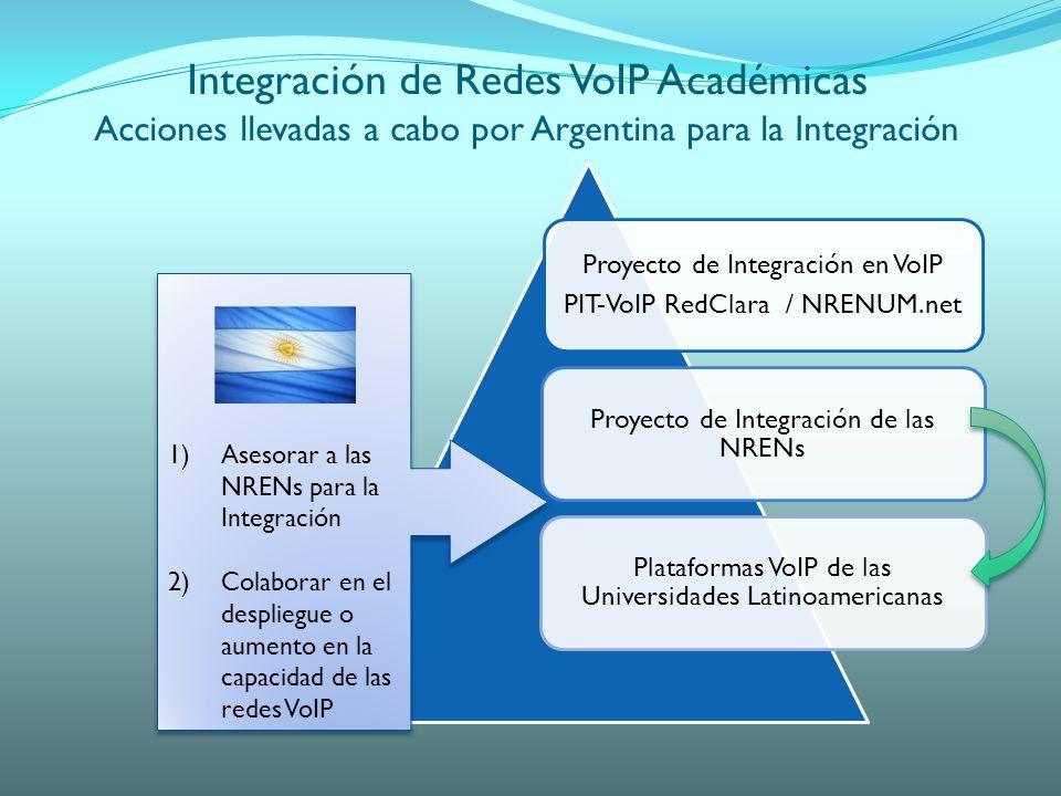 Integración de Redes VoIP Académicas Acciones llevadas a cabo por Argentina para la Integración Proyecto de Integración en VoIP PIT-VoIP RedClara / NRENUM.net Proyecto de Integración de las NRENs Plataformas VoIP de las Universidades Latinoamericanas 1)Asesorar a las NRENs para la Integración 2)Colaborar en el despliegue o aumento en la capacidad de las redes VoIP 1)Asesorar a las NRENs para la Integración 2)Colaborar en el despliegue o aumento en la capacidad de las redes VoIP