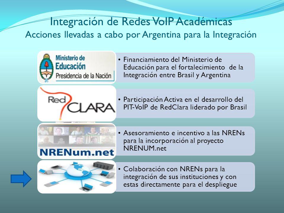 Integración de Redes VoIP Académicas Acciones llevadas a cabo por Argentina para la Integración Financiamiento del Ministerio de Educación para el fortalecimiento de la Integración entre Brasil y Argentina Participación Activa en el desarrollo del PIT-VoIP de RedClara liderado por Brasil Asesoramiento e incentivo a las NRENs para la incorporación al proyecto NRENUM.net Colaboración con NRENs para la integración de sus instituciones y con estas directamente para el despliegue