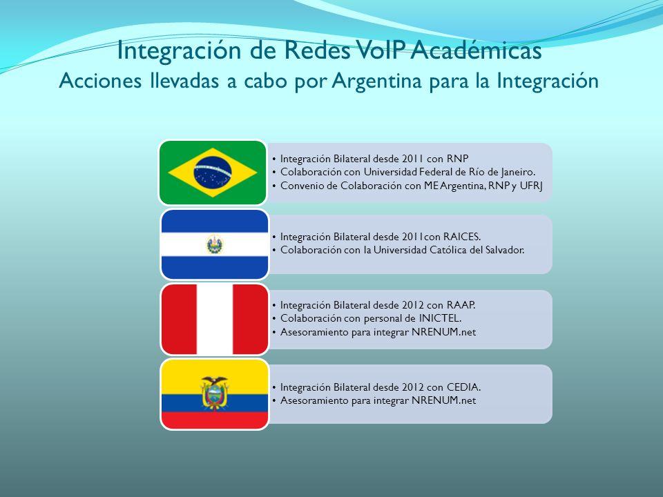 Integración de Redes VoIP Académicas Acciones llevadas a cabo por Argentina para la Integración Integración Bilateral desde 2011 con RNP Colaboración con Universidad Federal de Río de Janeiro.