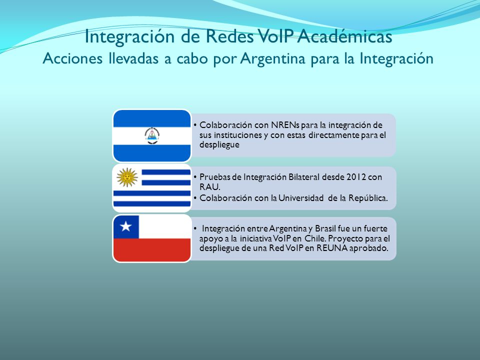 Integración de Redes VoIP Académicas Acciones llevadas a cabo por Argentina para la Integración Colaboración con NRENs para la integración de sus instituciones y con estas directamente para el despliegue Pruebas de Integración Bilateral desde 2012 con RAU.