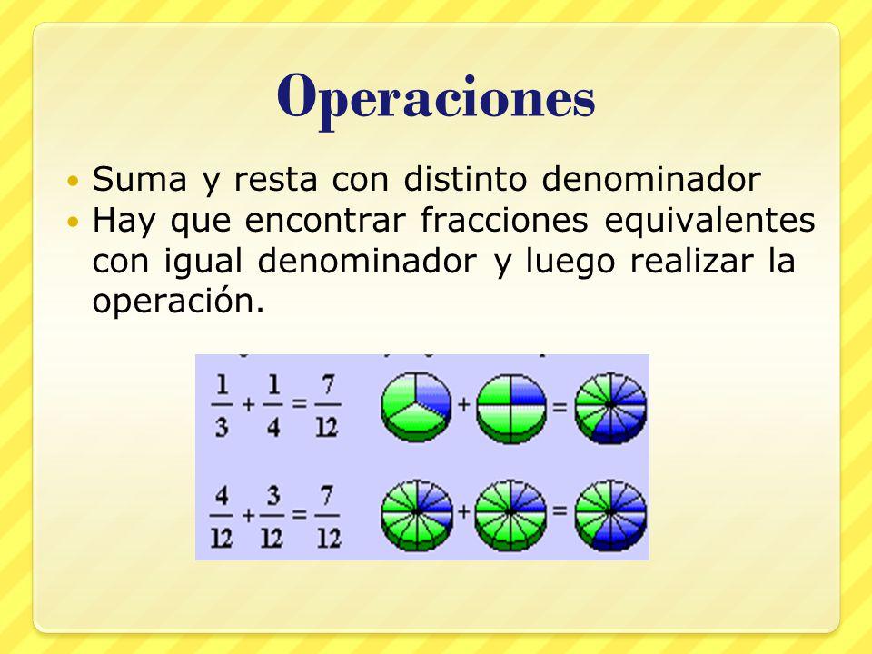 Operaciones Suma y resta con distinto denominador Hay que encontrar fracciones equivalentes con igual denominador y luego realizar la operación.