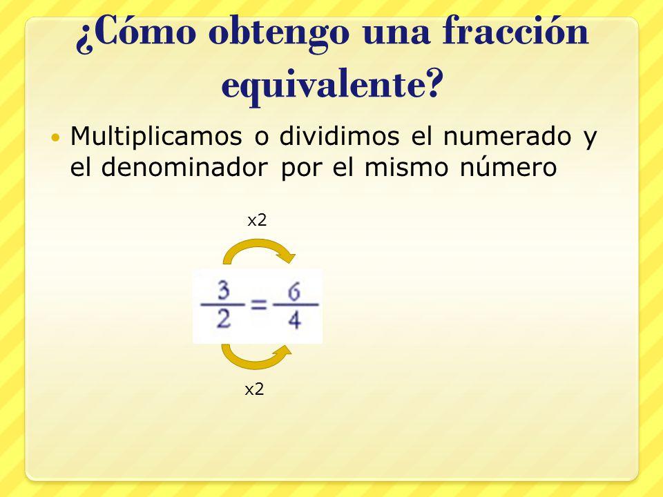 ¿Cómo obtengo una fracción equivalente? Multiplicamos o dividimos el numerado y el denominador por el mismo número x2