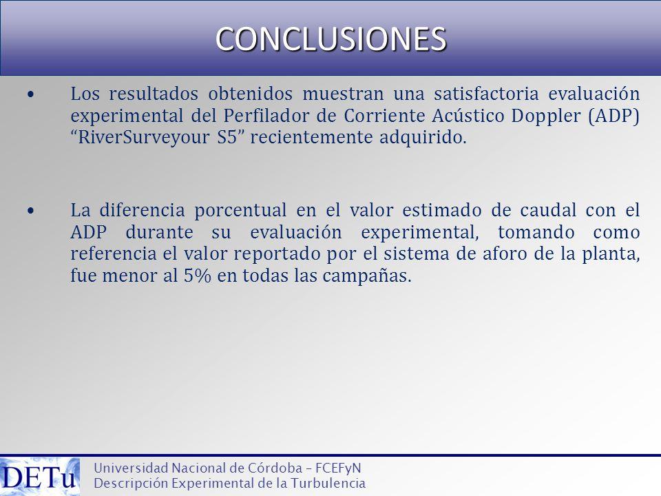 CONCLUSIONES Universidad Nacional de Córdoba – FCEFyN Descripción Experimental de la Turbulencia Los resultados obtenidos muestran una satisfactoria e