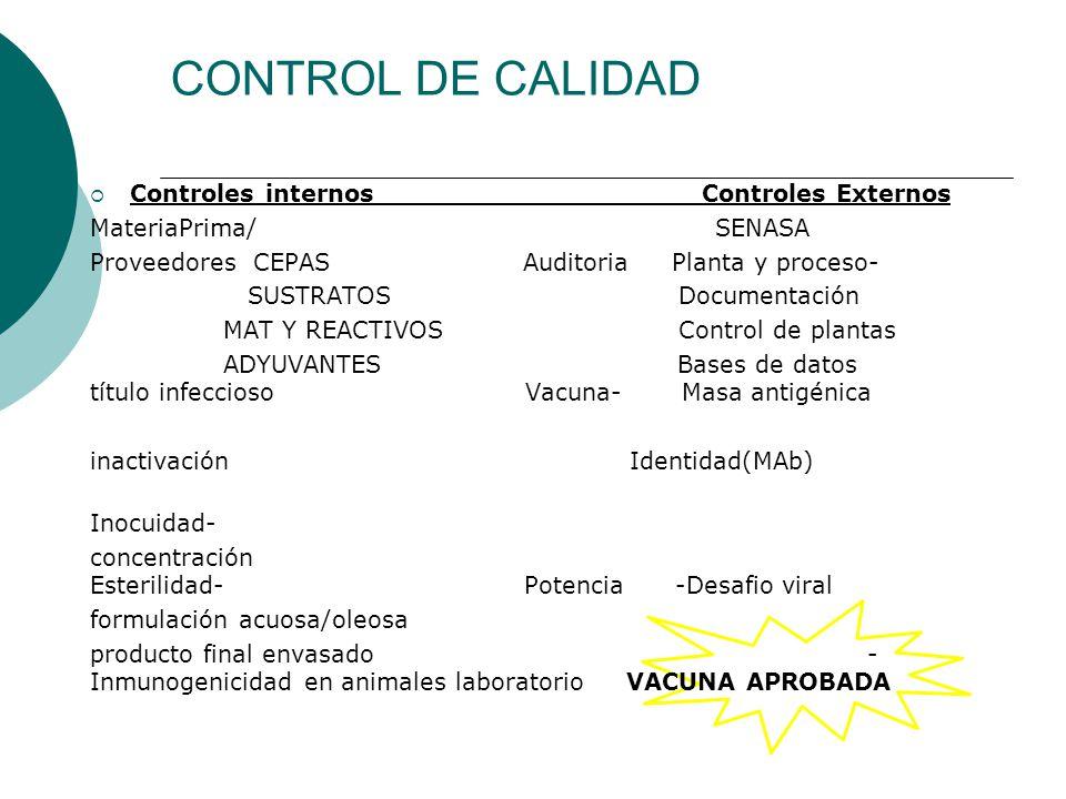 CONTROL DE CALIDAD Controles internos Controles Externos MateriaPrima/ SENASA Proveedores CEPAS Auditoria Planta y proceso- SUSTRATOS Documentación MA