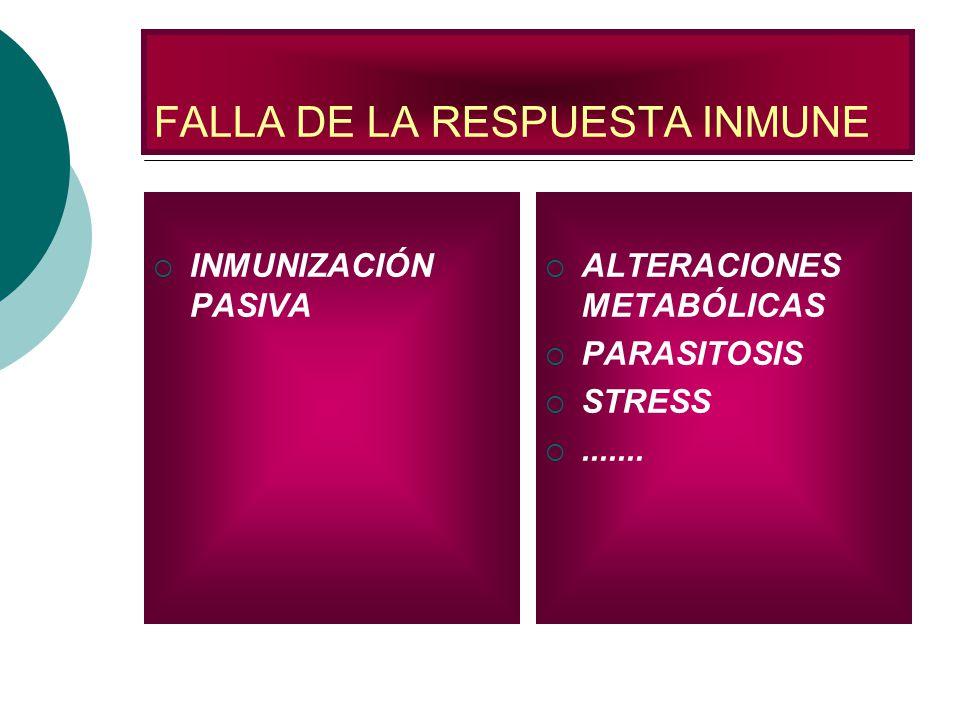 FALLA DE LA RESPUESTA INMUNE INMUNIZACIÓN PASIVA ALTERACIONES METABÓLICAS PARASITOSIS STRESS.......