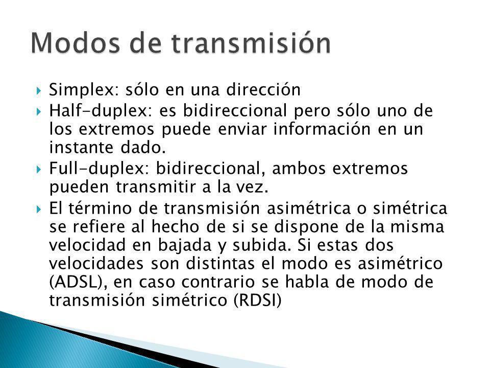 Simplex: sólo en una dirección Half-duplex: es bidireccional pero sólo uno de los extremos puede enviar información en un instante dado. Full-duplex: