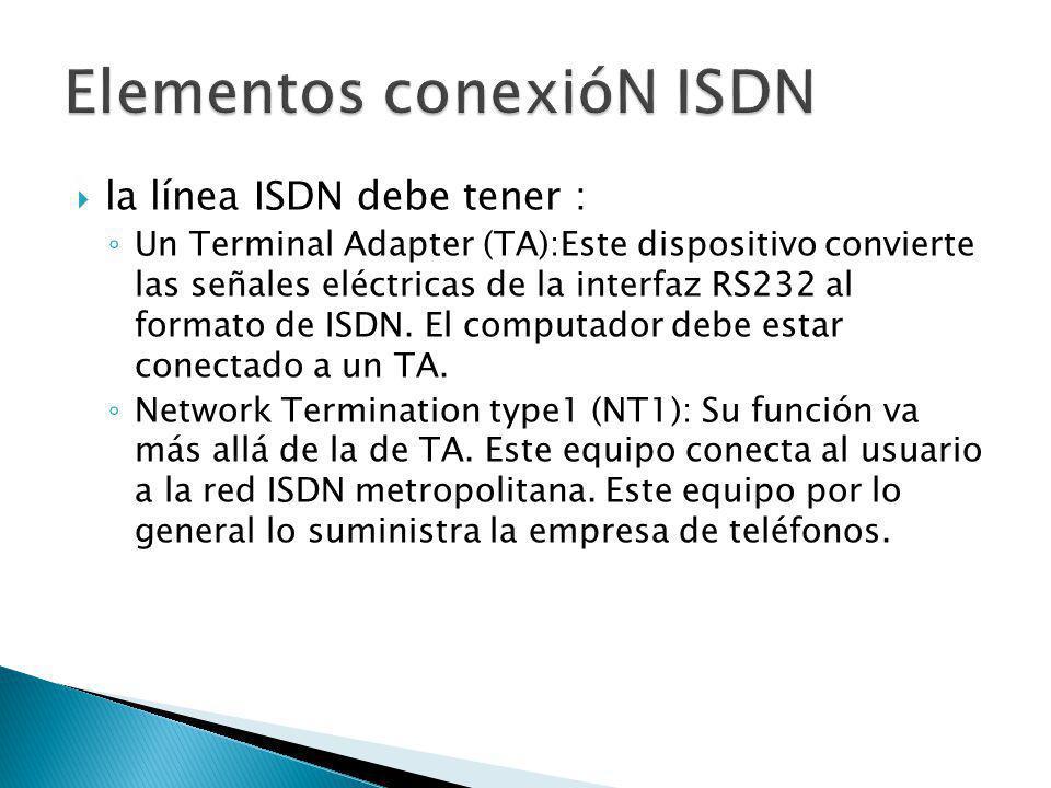 la línea ISDN debe tener : Un Terminal Adapter (TA):Este dispositivo convierte las señales eléctricas de la interfaz RS232 al formato de ISDN. El comp