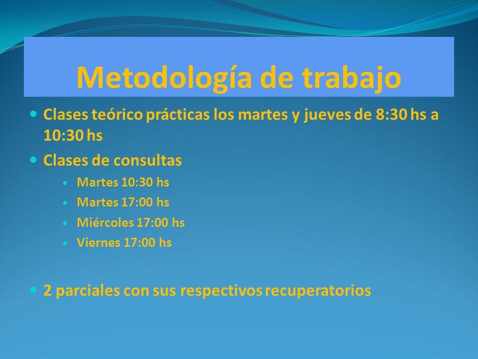 Metodología de trabajo Clases teórico prácticas los martes y jueves de 8:30 hs a 10:30 hs Clases de consultas Martes 10:30 hs Martes 17:00 hs Miércole