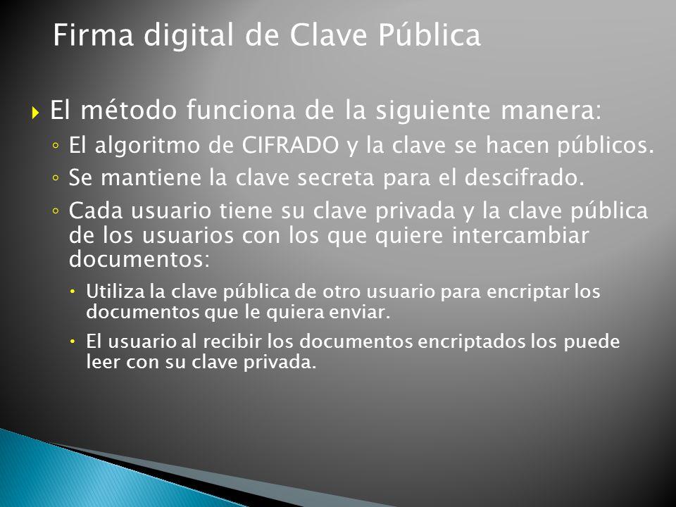Firma digital de Clave Pública El método funciona de la siguiente manera: El algoritmo de CIFRADO y la clave se hacen públicos. Se mantiene la clave s
