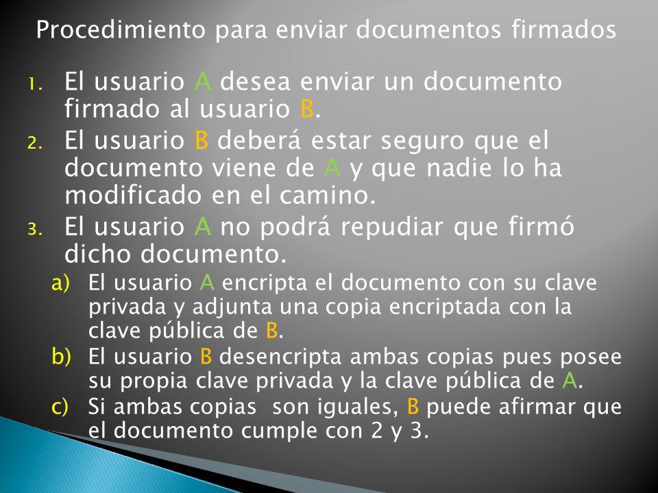 Procedimiento para enviar documentos firmados 1. El usuario A desea enviar un documento firmado al usuario B. 2. El usuario B deberá estar seguro que