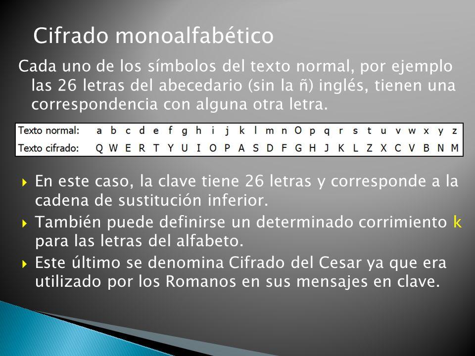 Cifrado monoalfabético Cada uno de los símbolos del texto normal, por ejemplo las 26 letras del abecedario (sin la ñ) inglés, tienen una correspondenc
