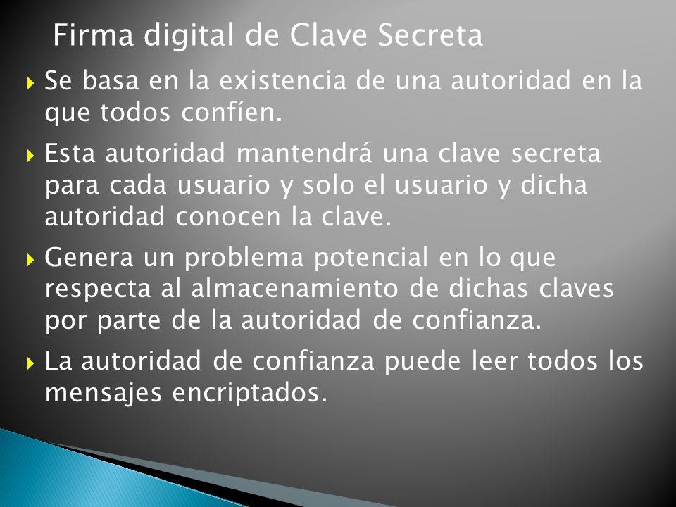 Firma digital de Clave Secreta Se basa en la existencia de una autoridad en la que todos confíen. Esta autoridad mantendrá una clave secreta para cada