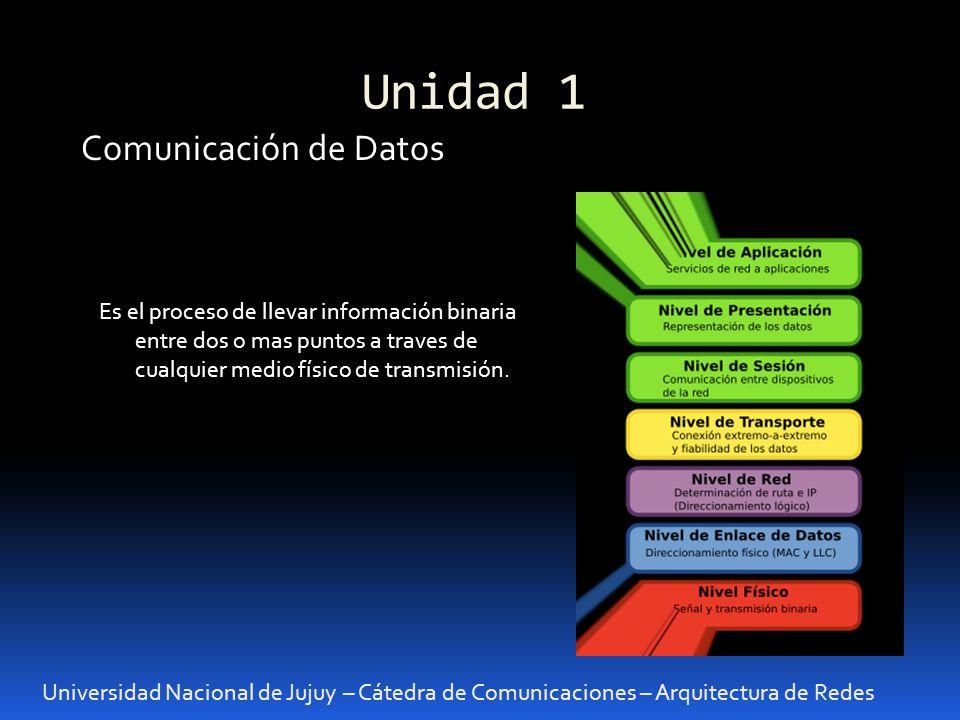 Unidad 1 Universidad Nacional de Jujuy – Cátedra de Comunicaciones – Arquitectura de Redes Comunicación de Datos Es el proceso de llevar información b