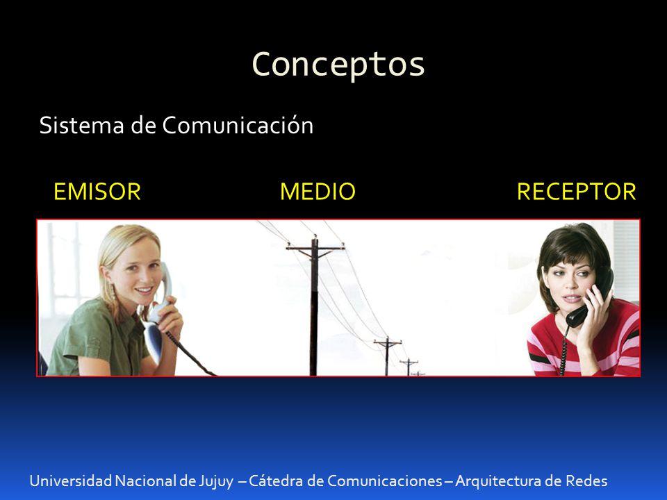 Conceptos Universidad Nacional de Jujuy – Cátedra de Comunicaciones – Arquitectura de Redes Sistema de Comunicación EMISOR MEDIO RECEPTOR