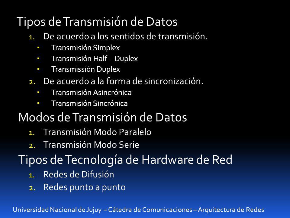Universidad Nacional de Jujuy – Cátedra de Comunicaciones – Arquitectura de Redes Tipos de Transmisión de Datos 1. De acuerdo a los sentidos de transm