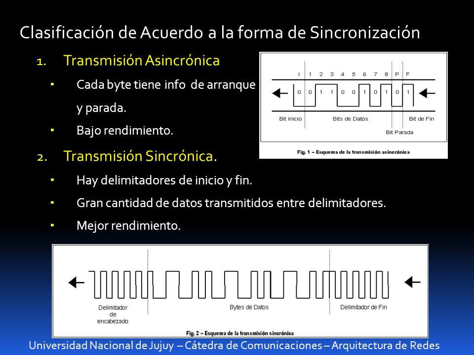 Universidad Nacional de Jujuy – Cátedra de Comunicaciones – Arquitectura de Redes Clasificación de Acuerdo a la forma de Sincronización 1. Transmisión